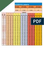 apy chart.pdf