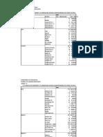 Annex a. Fy 2018 List of Recipient Tvl Shs (Sdos and Ius)