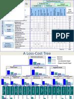 Loss-Cost-Matrix.pdf