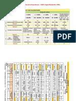 tablas para determinar el RMR