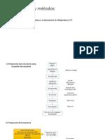 Diagrama de Flujo Yema Conge-Descong (2)