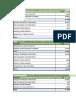 Costos Por Conjunto Fila A