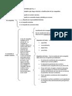 Derecho Mercantil 2