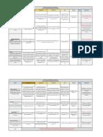 Rúbrica de Informes de Laboratorio Ciencia e Ingeniería de Materiales-1