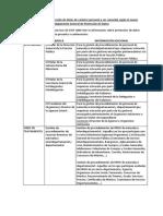 Información SIGP Sobre Protección de Datos de Carácter Personal - GDPR