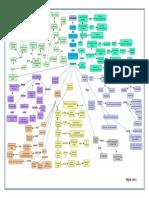 Mapa Conceptual Economía