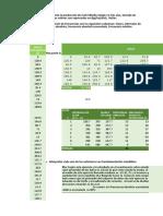 Biometria Ejercicio Excel