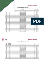 Lista Numere Servicii Cu Tarif Special Telekom Romania Mobile
