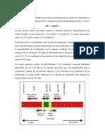 pH y conductividad electrica