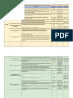 Lista de objetivos mínimos y avanzados III 2018 - Hoja 1 (1)