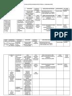 Matriz de Evaluación de Redacción Técnica
