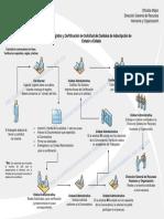 diagrama_cambios_trabajadores.pdf