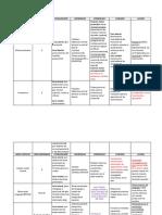 AREAS-CORTICALES funciones y lecciones.docx