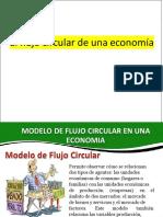 1 Flujo Circular de Una EconomÃ_a