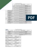 1034_1433_malla_curricular COMPUTACIÓN (18Nov2016).pdf