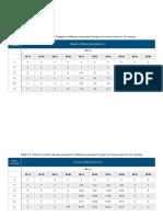Tables (PDF Form)