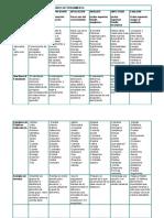 taxonomiadebloomdehabilidadesdepensamiento-111112185437-phpapp02.pdf