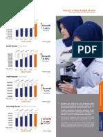 Annual Report KAEF