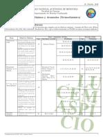 Objetivos de Termodinámica del 2-2019.pdf