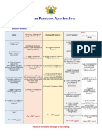 Passport Application Form and Guideline