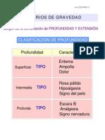 QUEMADURAS 2