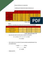 Análisis de Costos de Pan de Labranza Con Mejorador