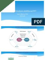 Internal Analysis Additional