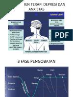 ALGORITMA_PENANGANAN_DEPRESI[1].pptx