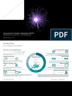 Deloitte Nl Risk Gdpr Vision Approach Converted