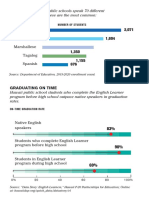 Hawaii School Languages