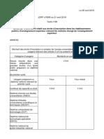 Montant Des Droits de Scolarité Rentrée 2019