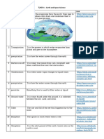 list of terms  earth and space science