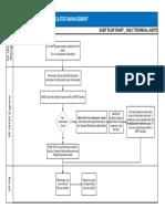 Appendix 3 Quality Audit Process