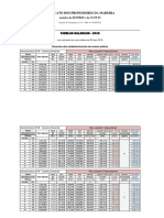 Tabelas-SALARIAIS-2019