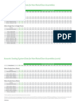 KILPL11677_KILARGO_ACOUSTIC-TABLE_NON-RATED_DOOR-ASSEMBLIES-WEB.pdf