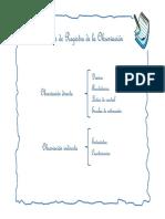 1.-_Instrumentos_de_registro_de_la_observacion.pdf
