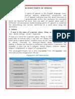 The Eight Parts of Speech Fi