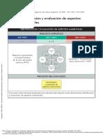 Guía y Ejemplo para identificación y evaluación de aspectos ambientales