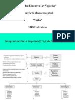 Mentefacto Aristotélico del verbo