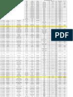 Sale Data (16-17)