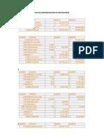 Trabajo Excel Retenciones