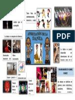 Infografia Danza