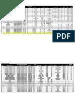 Fleet List Tata Apr 18