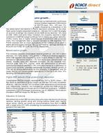 Pidilite Industries 15112019