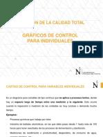 Gráficos de Control individuales.pdf