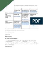 advocacy- menu selection