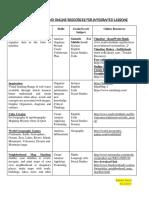Softwares List