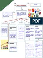 Mapa Conceptual- La Franquicia_ Derecho