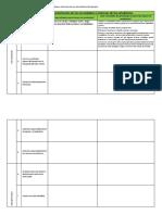 Matriz de Caracterización de Las Necesidades de Los estudiantes Segundo Grado A