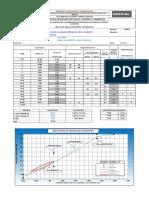Diseño N°01 MAC ASTM D-3515 CHP